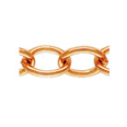 Rose Gold Filled Oval Cable Chain by the Foot - 1.8 mm